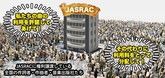 JASRACは著作者の依頼によって活動しています